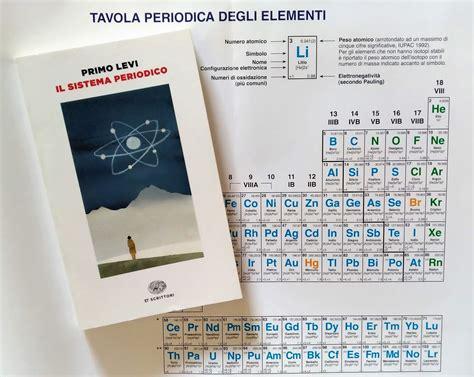Athenae Noctua: Il sistema periodico - P. Levi