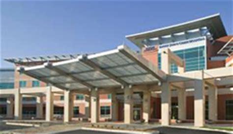 Atlanta Gastroeneterology Specialists, Dr. Bruce A. Salzberg