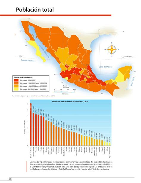 Atlas de México Cuarto grado 2016-2017 – Online   Libros ...