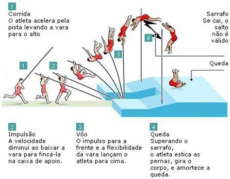Atletismo: Amor Nacional: Junho 2013