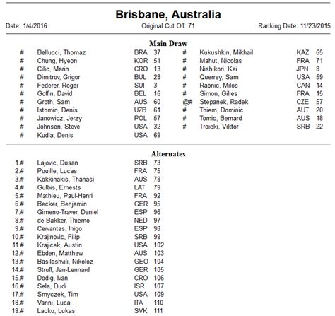 ATP Releases Entry Lists On The Road To The Australian ...