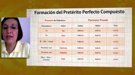 Aula Espanhol   Pretérito Perfecto Compuesto +Español ...
