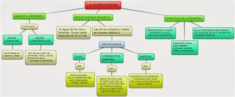 AULA6HERENCIA: CONOCIMIENTO DEL MEDIO UD-12ª: