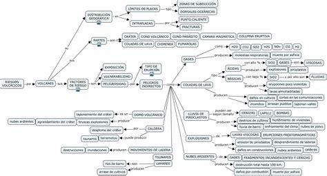 aulabiogeotoni: CUESTIONES SELECTIVIDAD CTM