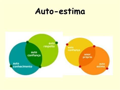 AUTO ESTIMA; AUTO CONHECIMENTO E ESCOLHA PROFISSIONAL ...