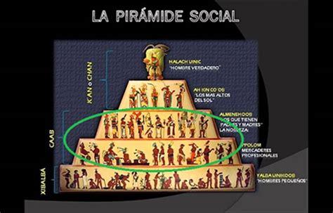 Aztecas, Mayas e Incas - YouTube