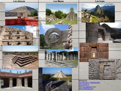 Aztecas mayas incas