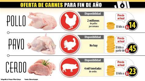 Baja expectativa en esta Navidad para venta de pollo ...
