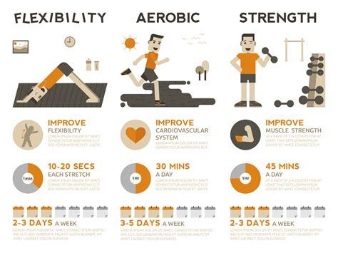 Balance Your Workouts | Living Fresh