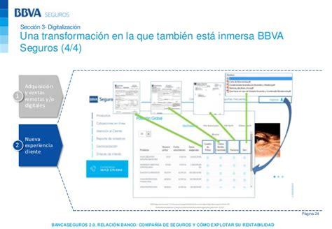 Bancaseguros 2.0. Relación Banco/ Compañía de Seguros y ...