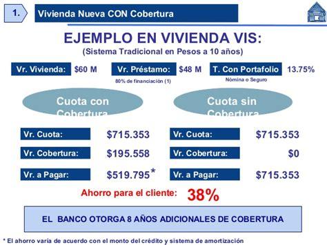 Banco Bbva Paraguay Prestamos Para Vivienda - prestamosophloa