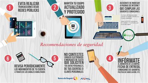 Banco De Bogota Tarjeta Credito Transacciones