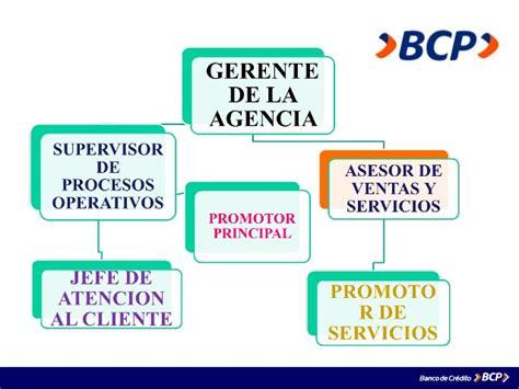 Banco Nacional De Credito Agencias En Margarita   necesito ...