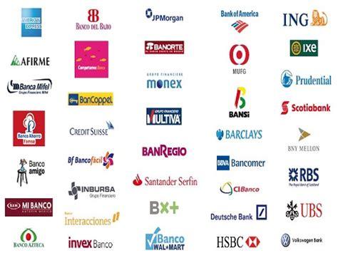 Bancos de Mexico | La Economia de Hoy