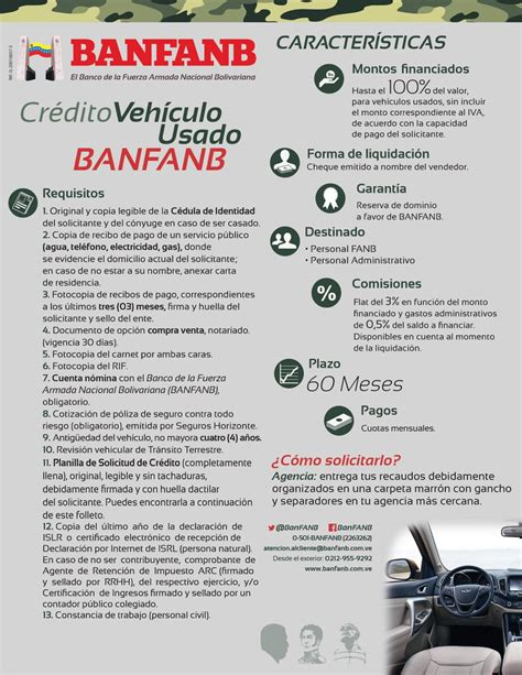 Banfanb En Linea | banfanb banca en linea banco general ...