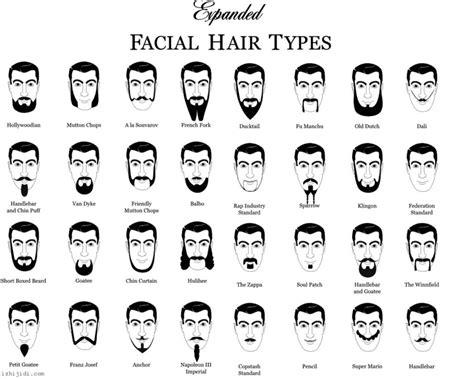 Barbas y Bigotes   Barbería Clásica