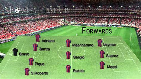 Barcelona 2-1 Las Palmas (Barcelona Starting Lineup) La ...