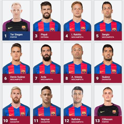 Barcelona have started to put together their website for ...