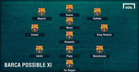 Barcelona Team News: Injuries, suspensions and line-up vs ...