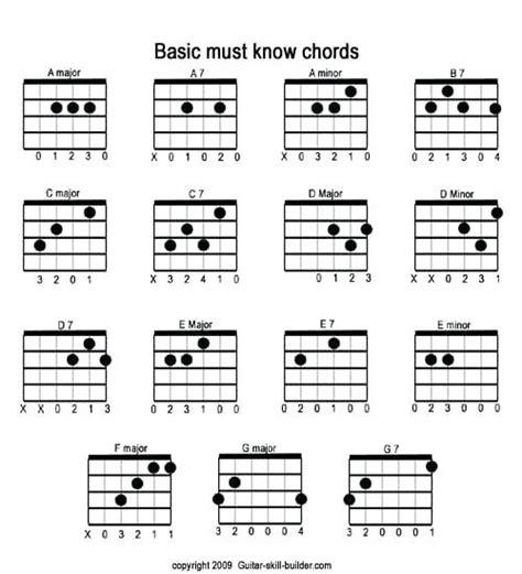 Barre Chords Printable Blank Guitar Chord Chart Pdf ...