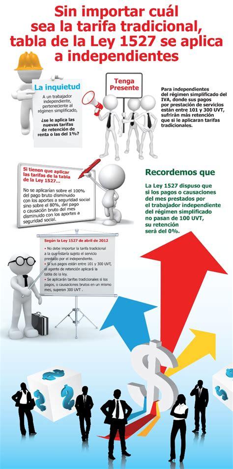 Base Cotizacion Pension Colombia 2014 | Autos Post