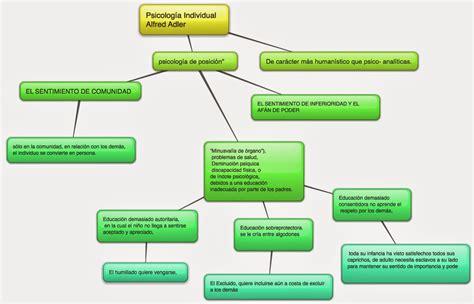 Bases Biológicas de la Personalidad: Bases biológicas de ...