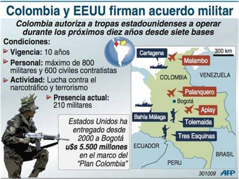 Bases militares de EEUU en Colombia apuntan a Venezuela ...
