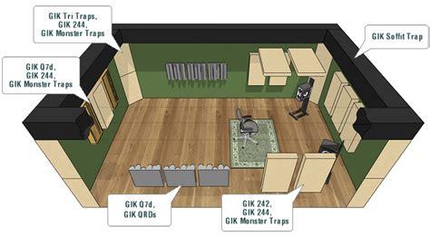 Basics of Room Setup