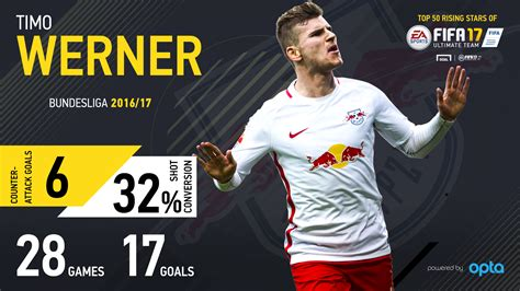 Bayern and Liverpool will have to wait   Turbo Timo Werner ...