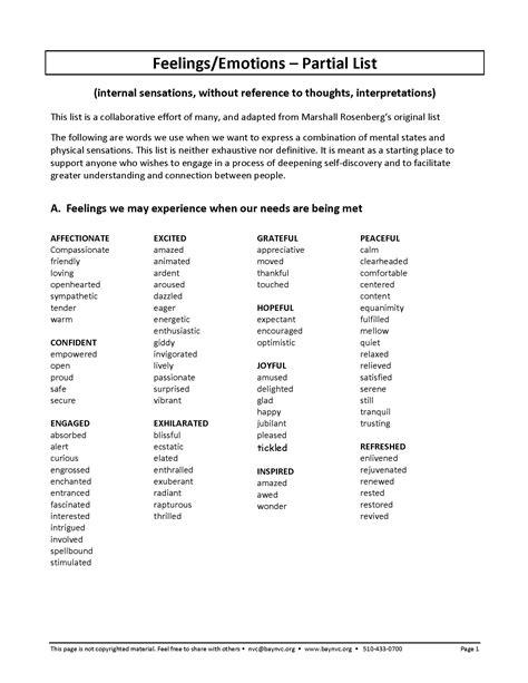 BayNVC | List of Feelings