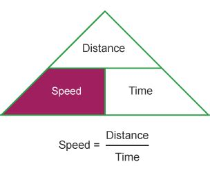 BBC Bitesize - National 4 Maths - Distance, Speed and Time ...