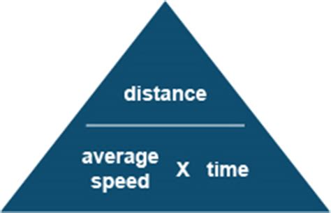 BBC - GCSE Bitesize: Increasing speed