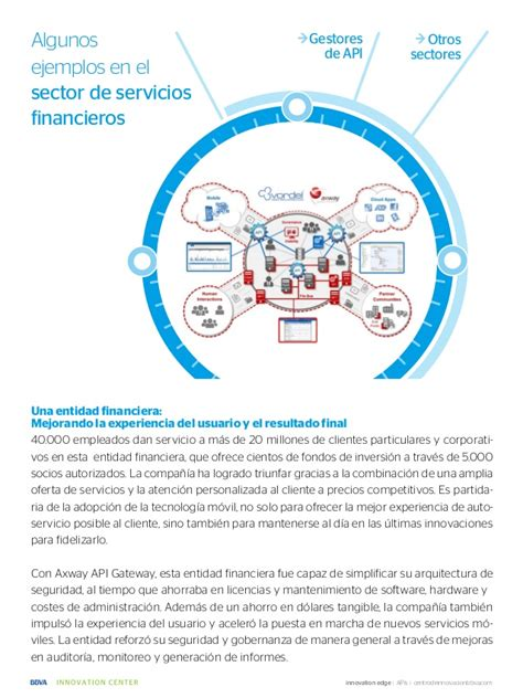 BBVA Innovation Edge. APIS