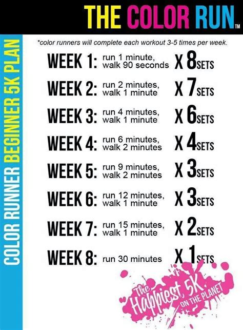 Beginner 5K plan. | Exercise & Fitness | Pinterest