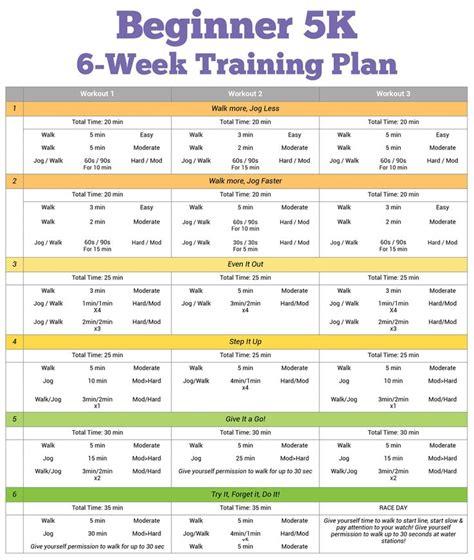 Beginner 5K Training Plan: Train in Just Six Weeks | Race ...