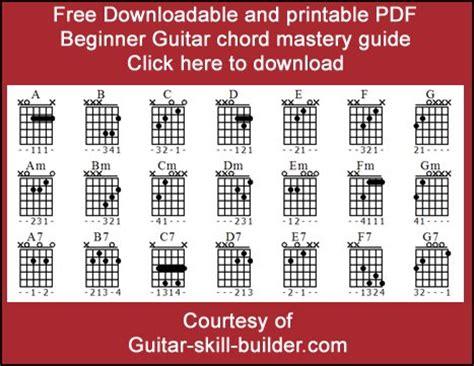 Beginner guitar chords - Basic guitar chords that everyone ...