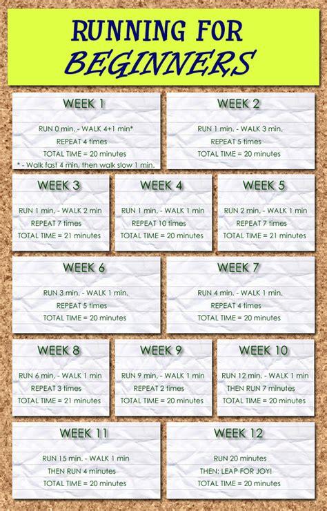 Beginner Running Training » Healthy Living