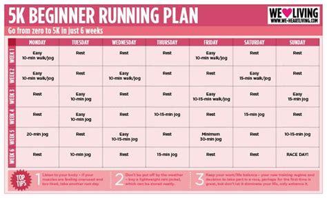 Beginners  5K plan. Go from zero to 5K in just 6 weeks ...