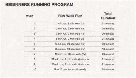 beginners running plan | Health & Fitness | Pinterest