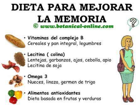 BELLEZA : LOS MEJORES REMEDIOS PARA MANTENER LA MEMORIA ACTIVA