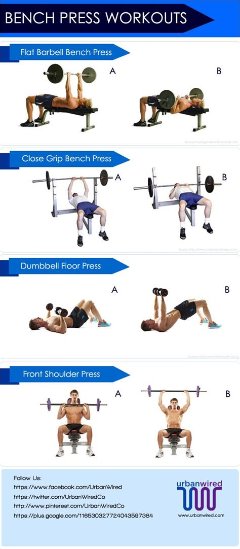Bench Press Workouts for Beginners | I work out! | Bench ...