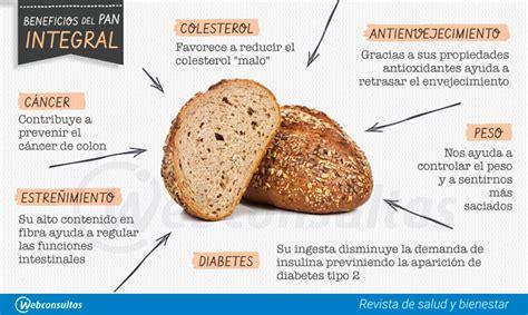 Beneficios del pan integral para la salud - Dieta y Nutrición