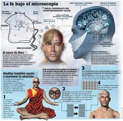 Beneficios meditacion   meditacion   Pinterest ...