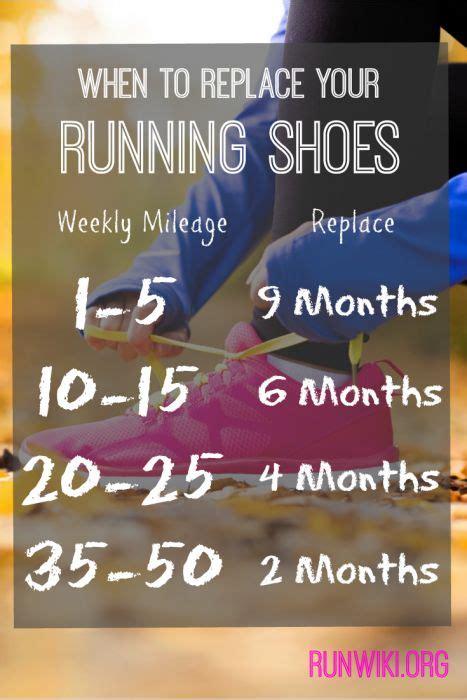 Best 20+ Running shoes ideas on Pinterest
