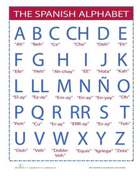 Best 25+ Alfabeto en ingles pronunciacion ideas on ...