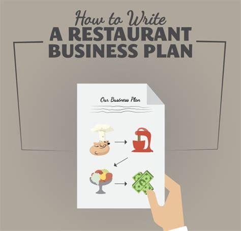 Best 25+ Coffee shop business plan ideas on Pinterest ...