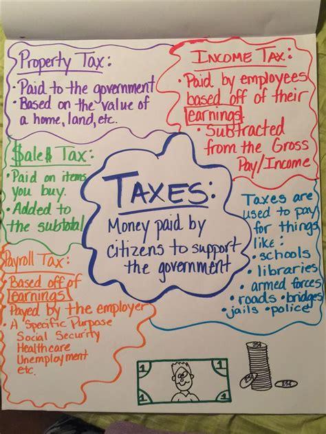Best 25+ Financial literacy ideas on Pinterest   Net ...
