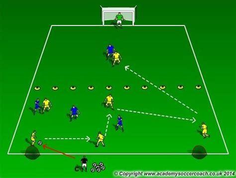 Best 25+ Football Drills For Kids ideas on Pinterest ...