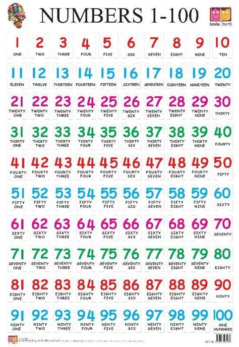 Best 25+ Numeros en ingles ideas on Pinterest   Traductor ...