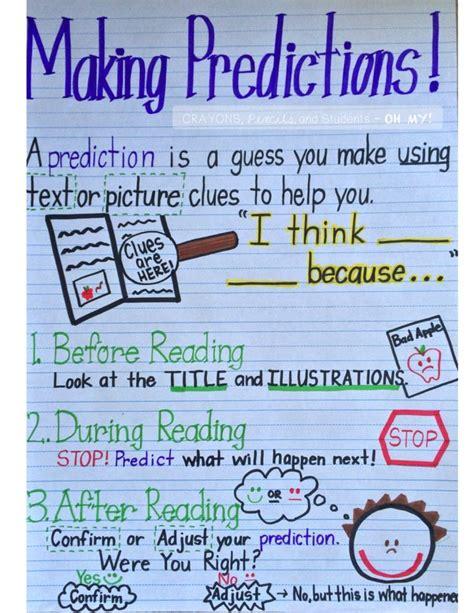 Best 25+ Prediction anchor chart ideas on Pinterest ...